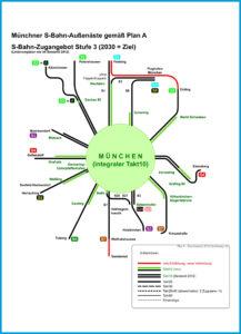 Plan A S-Bahn